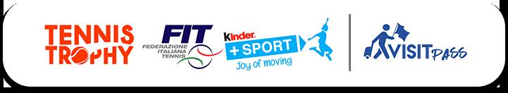 Trofeotennis It Calendario Tornei.Trofeo Tennis Trophy Kinder Fit Visitpass Roma 20 29 Agosto 2019